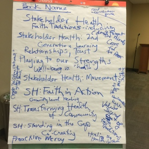 Even naming a collaborative learning document with seventy authors is hard! Stakeholder Health will find a way.
